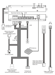 fiat mont gps navigation system upgrade for uconnect 8 4 wiring diagram