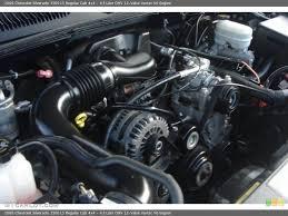 similiar 4 3 v6 engine keywords v6 engine diagram besides chevy 4 3 v6 engine specs on 4 3 vortec