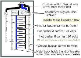 gfci breaker box 2 pole breaker 2 pole breaker wiring diagram gfci breaker box 2 pole breaker 2 pole breaker wiring diagram diagrams amp square how