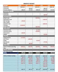 Time Budget Template Newlyweds How To Set Up A First Time Budget Template Cheap Ways To