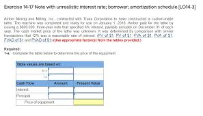 Solved Exercise 14 17 Note With Unrealistic Interest Rate