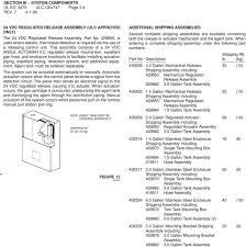 Ansul Nozzle Chart R 102 Restaurant Fire Suppression System Design
