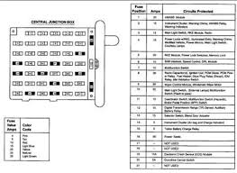 fuse box diagram on 2004 e350 fixya 4 suggested answers