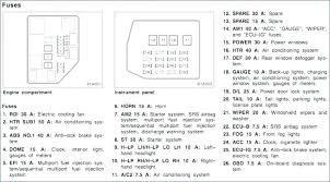pioneer cd player wiring diagram scion stereo wiring diagram radio pioneer cd player wiring diagram scion stereo wiring diagram radio auto size of scion