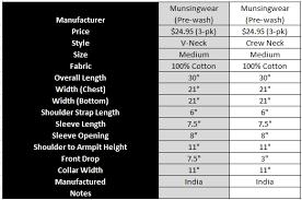 Mack Weldon Size Chart My Munsingwear Undershirt Is Marvelous Makes Tugs Top 5