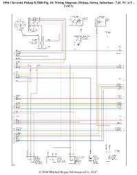 1994 chevrolet pick up k3500 wiring diagrams wiring diagrams center