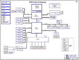 block diagram of motherboard the wiring diagram s packard bell motherboard schematic diagram block diagram