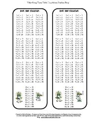 26 Times Table Chart Multiplication