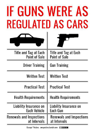 washington liberals acirc image essay on the blood soaked nra if guns were as regulated as cars