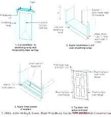 Exterior door sill Bathroom Door Exterior Door Threshold Detail Amusing Exterior Door Sill Patio Door Sill Pan Flashing Tape Exterior Door Exterior Door Embraerfoundationinfo Exterior Door Threshold Detail Exterior Door Sill Detail Extension