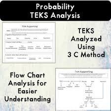 Probability Analysis Chart 7th Grade Math Teks Analysis Probability