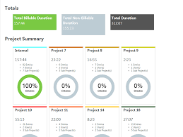 Simple Report Template Simple Dashboard Report Templates Wcc Usa Org