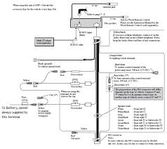 2001 holden vectra stereo wiring diagram wiring diagrams vauxhall astra h wiring diagram