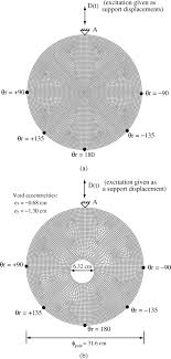 Experimental And Numerical Methods For Detection Of Voids In