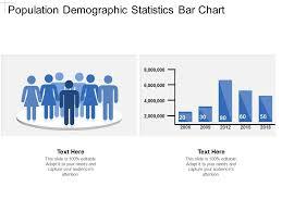 Population Demographic Statistics Bar Chart Powerpoint
