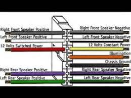 mitsubishi electric car stereo wiring diagram images car stereo wiring explained in detail