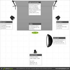 dublin portrait and fashion photography studio lighting tutorial rim light color gels