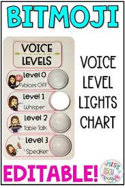 Bitmoji Voice Level Chart Editable For Tap Lights Steam