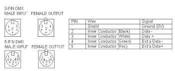 report 10 jpg pair eia 422 eia 485 cable 3 or 5 pin xlr connectors at each end figure 16 below shows the pin diagram and what is transmitted through each pin