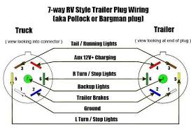 way plug wiring diagram trailer image wiring 5 way trailer wiring diagram wiring diagram and hernes on 7 way plug wiring diagram trailer