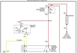 2002 chrysler sebring ignition wiring diagram not lossing wiring no crank no start i ve checked all of the fuses one by rh 2carpros com 2007 chrysler sebring fuse diagram 2002 chrysler sebring radio wiring diagram