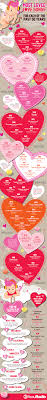 What Are The Most Loved Love Songs Accuradio Blog