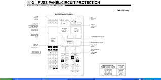 02 ford f 350 central junction box diagram albumartinspiration com Junction Box Wiring Diagram 2011 Junction Box Wiring Diagram 2011 #8 Residential Wiring Junction Box