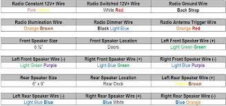 chrysler sebring speaker wiring wiring diagram mega chrysler sebring radio wiring wiring diagram technic 2004 chrysler sebring stereo wiring diagram chrysler sebring radio