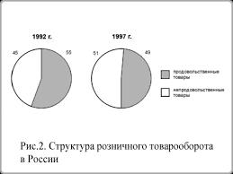 Диаграммы Как написать курсовую работу Радиальная диаграмма