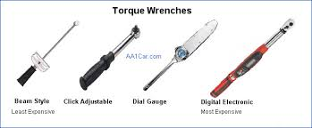 Inch Pounds To Newton Meters Chart How To Use A Torque Wrench