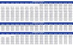 Usaf Pay Chart 2016 Air Force Enlisted Pay Scale Military Pay Chart All Branches