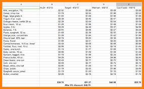 9 Grocery Shopping List Prices Management On Call