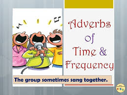 Adverb Anchor Chart 2nd Grade Adverbs Of Time And Frequency Worksheets Information Posters Anchor Charts Flashcard Vocabulary