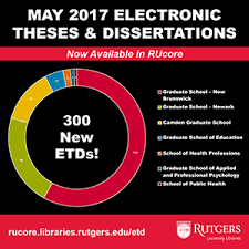 three hundred new theses and dissertations now available via  electronic theses and dissertations
