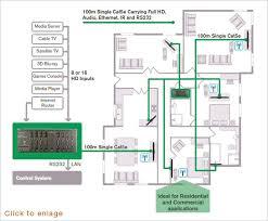 leviton gigamax 568 wiring diagram leviton image leviton gigamax 568 wiring diagram wirdig on leviton gigamax 568 wiring diagram
