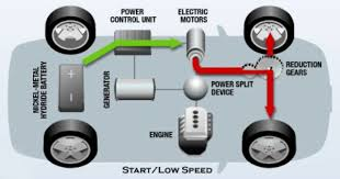 nissan leaf engine diagram nissan wiring diagrams cars