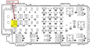 96 ford ranger fuse diagram unique ford ranger 1996 fuse box 2001 ford ranger radio wiring diagram at 2001 Ford Ranger Fuse Diagram