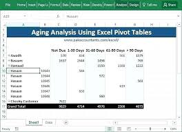 how to create expense reports in excel create expense analysis report template synonym science in excel
