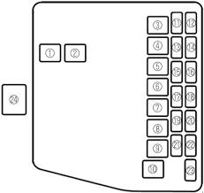 2000 mazda protege fuse box diagram wiring diagrams best mazda familia 323 protege fuse box diagram fuse diagram 2000 mazda protege fog lights 2000 mazda protege fuse box diagram