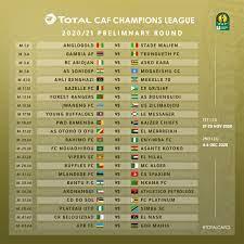 اخبار دوري ابطال افريقيا 2021 : الكشف عن قرعة دوري أبطال أفريقيا للجولات  التمهيدية