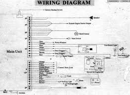 for a 03 dodge caravan fuse box diagram for automotive wiring caravan fuse box diagram e8f wiring diagram