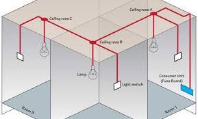 newest r51 pathfinder stereo wiring diagram 2012 nissan pathfinder expert room light wiring diagram radial circuit light wiring diagram at a room blurts