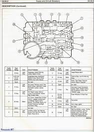 1997 ford f150 fuse box diagram under dash @ ford fuse box diagram 1998 ford f150 wiper relay location at Fuse Box Diagram For A 1997 Ford F150