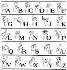 Sign Language Alphabet Chart | Sign Language | Pinterest | Sign ...