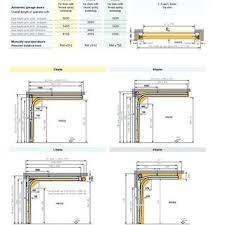 garage door heightStandard Door Dimensions  istrankanet