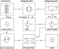 three phase ac motor starter wiring diagrams on three download 3 phase motor connection diagram at 3 Phase Induction Motor Wiring Diagram