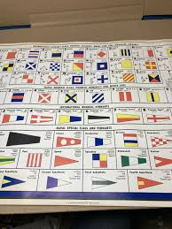 Useful for spelling words and names over the phone. Vintage 1969 Us Navy All Hands International Alphabet Flags Morse Code Poster For Sale Online Ebay