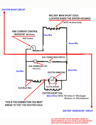 welding machine circuit diagram pictures wirdig understanding and troubleshooting the lincoln sa 200 dc generator