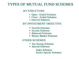 Mutual Fund Flow Chart Mutual Fund Concept Types And Flow Chart Ats
