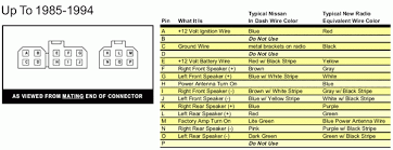 1996 nissan sentra stereo wiring diagram wiring diagram subaru cd player wiring diagram electronic circuit